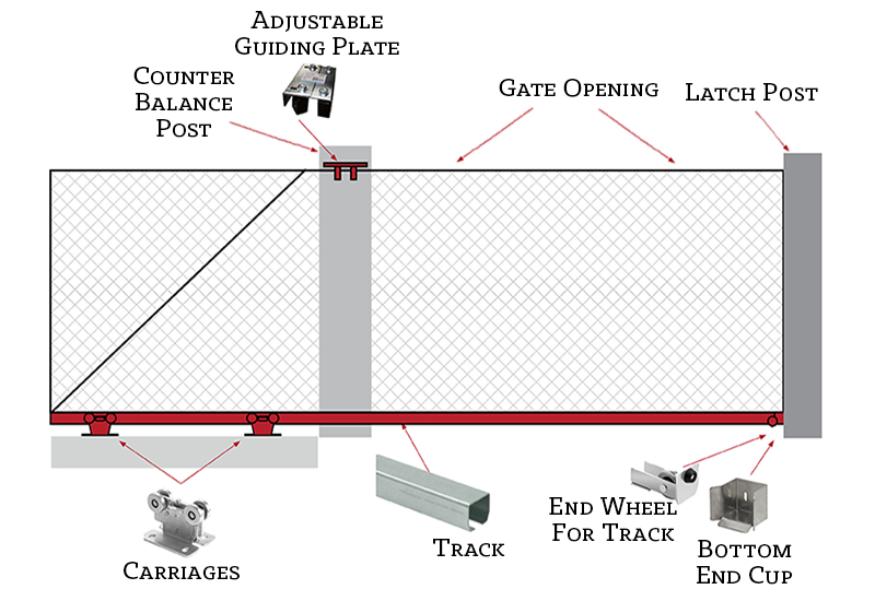 Cantilever Gate Part Diagram